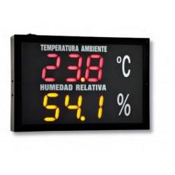 Panel temperatura / humedad